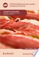 Elaboración De Curados Y Salazones Cárnicos. Inai0108