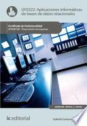 Aplicaciones Informáticas De Bases De Datos Relacionales. Adgn0108   Financiación De Empresas